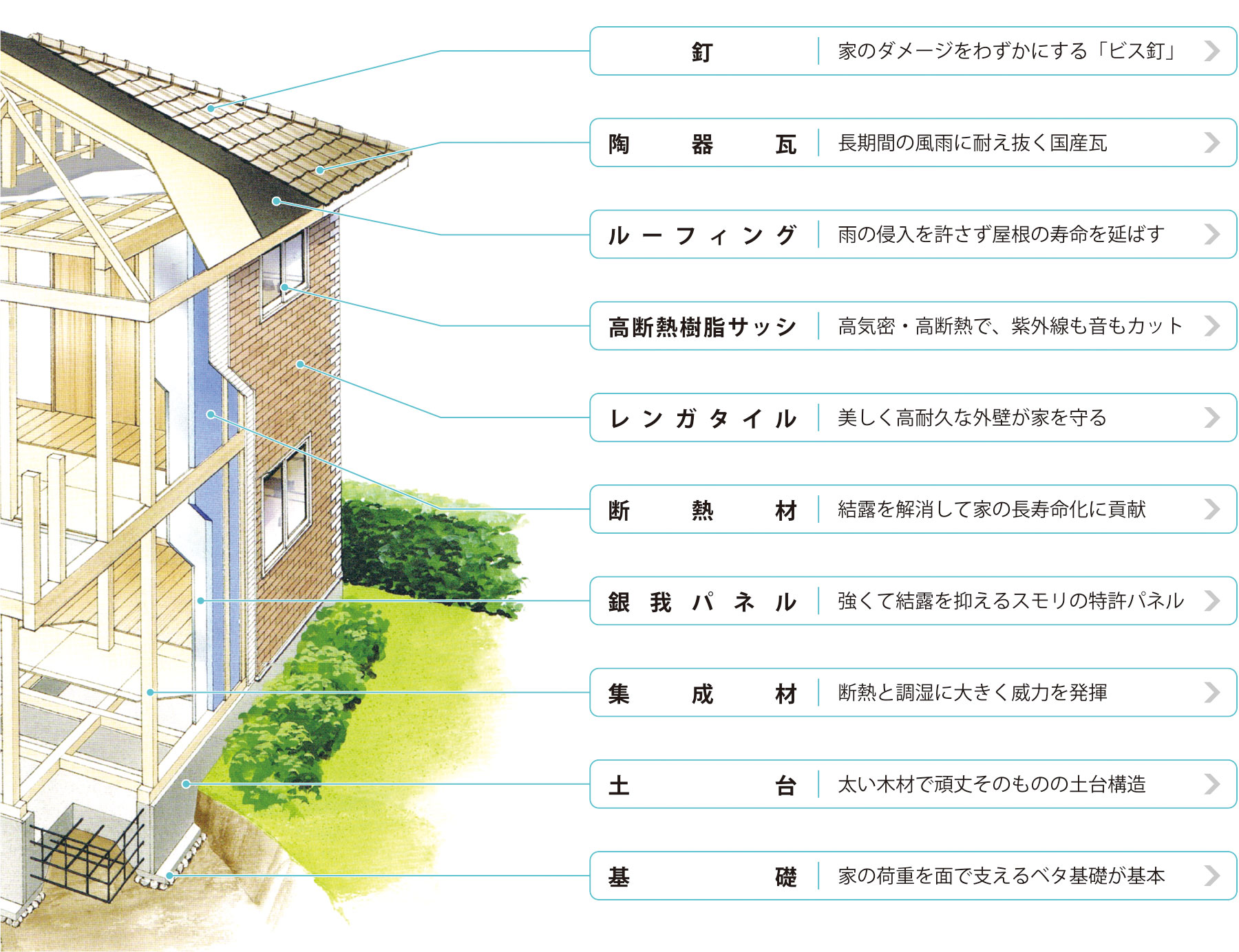point3_craftsman_strongpoint