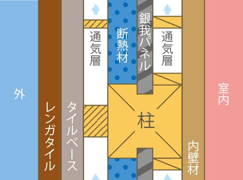 point3_craftsman_sumorikouhou