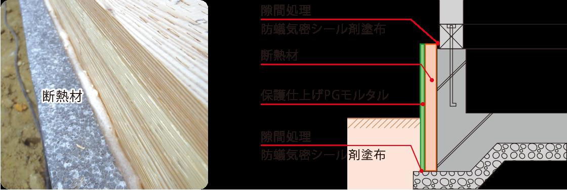 quality_betakiso_04