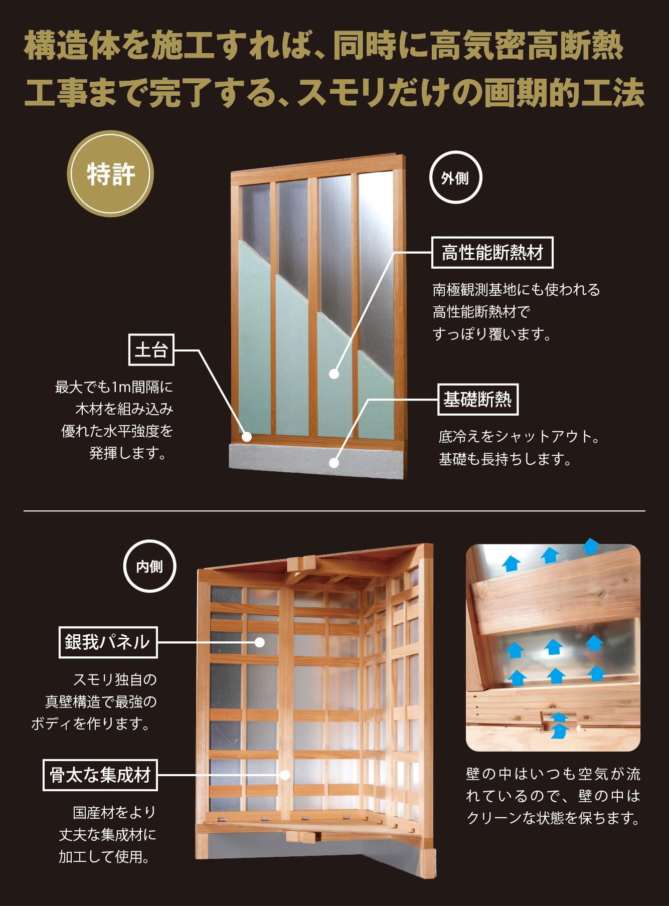 スモリの家 工法