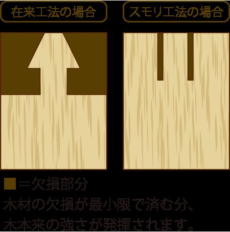 quality_kouzou_02