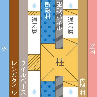 quality_sumorikouhou