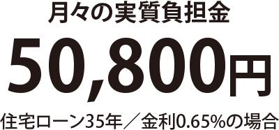 月々実質負担金 50,800円